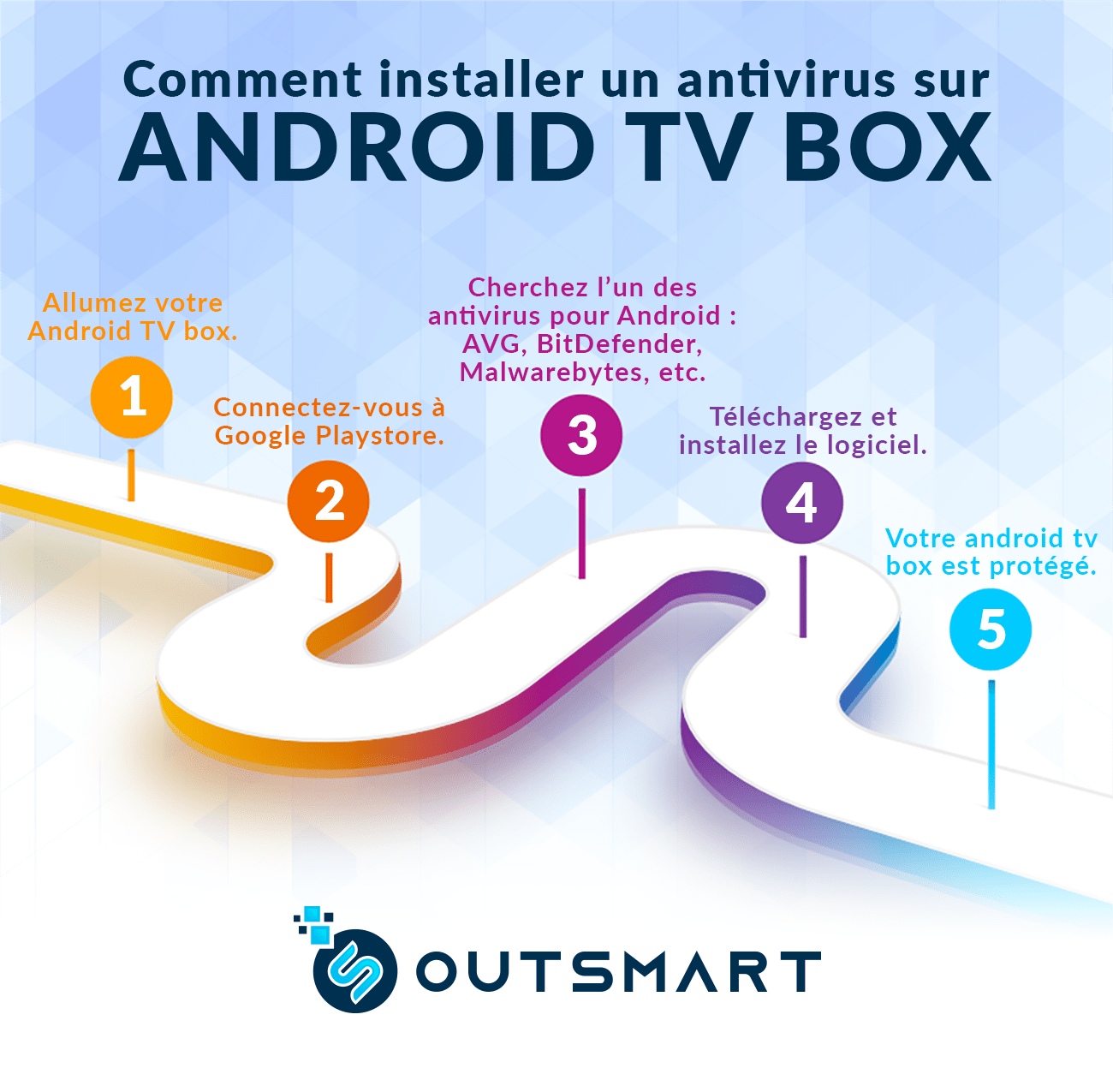 installer antivirus tv box